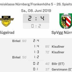 +++ Erfolgreicher Saisonabschluss: 6-Punkte-Wochenende am Finkenbrunn +++