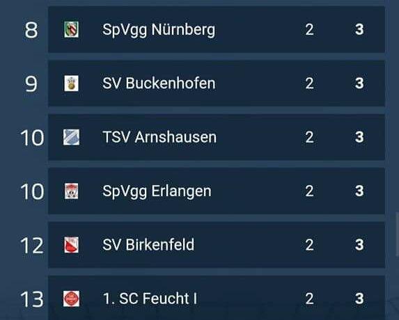 🎮⚽️ VfB Einberg 1923 e.V. 7:6 (3:3) SpVgg Nürnberg 1958 e.V. e-Sports ⚽️🎮